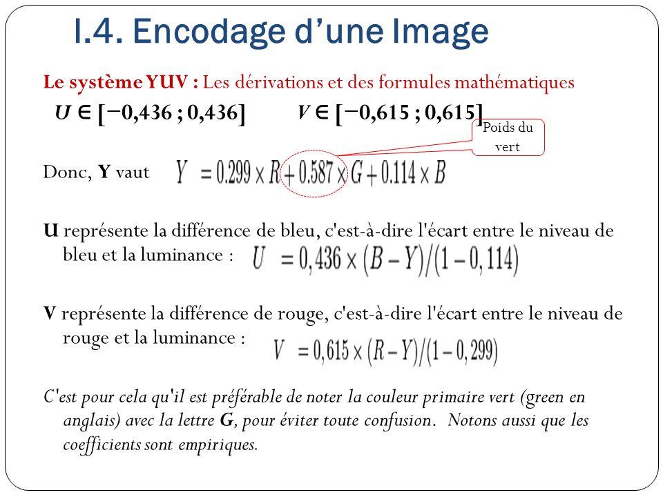 I.4. Encodage d'une Image Le système YUV : Les dérivations et des formules mathématiques. U ∈ [−0,436 ; 0,436] V ∈ [−0,615 ; 0,615]